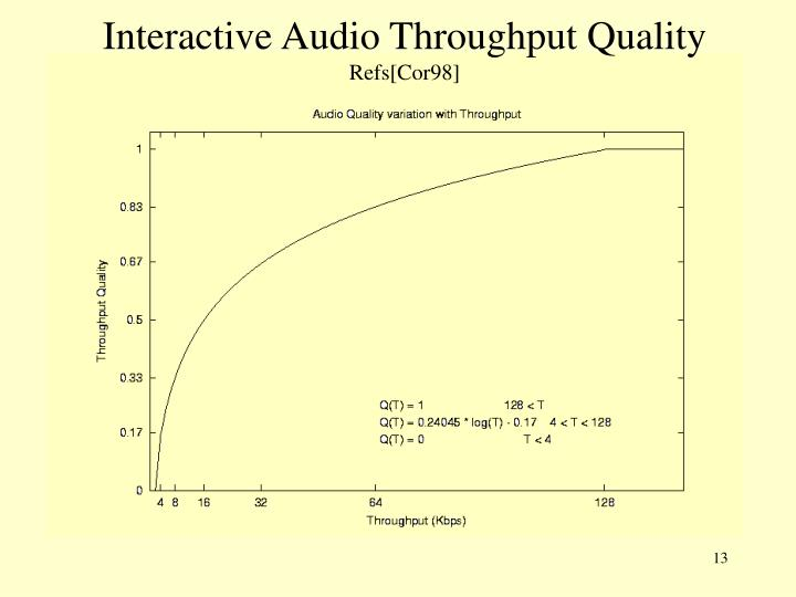 Interactive Audio Throughput Quality