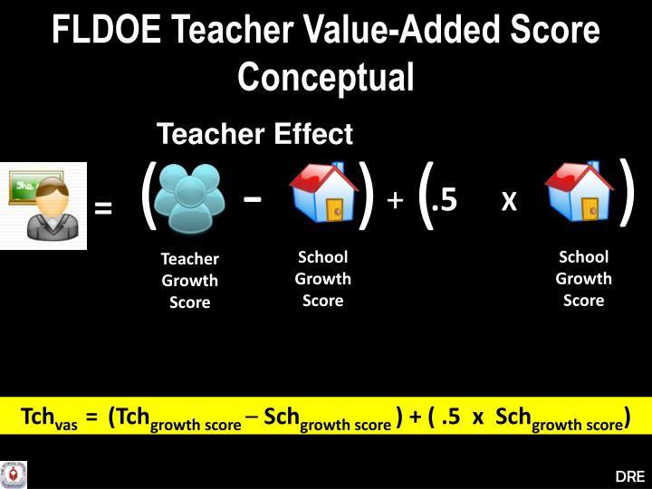 FLDOE Teacher Value-Added Score Conceptual