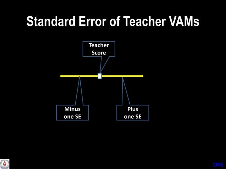Standard Error of Teacher VAMs