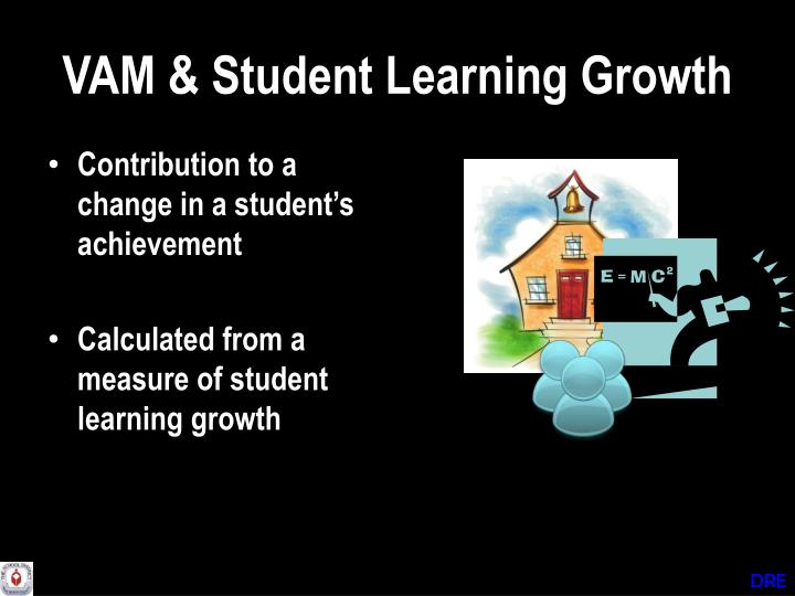 VAM & Student Learning Growth