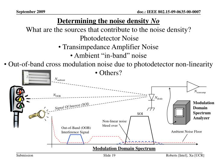 Determining the noise density