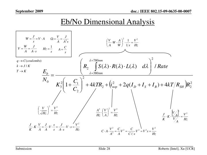Eb/No Dimensional Analysis