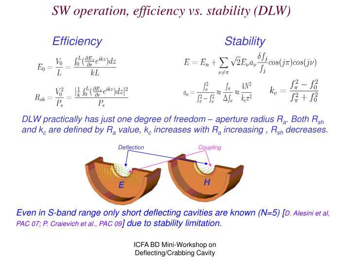 SW operation, efficiency vs. stability (DLW)