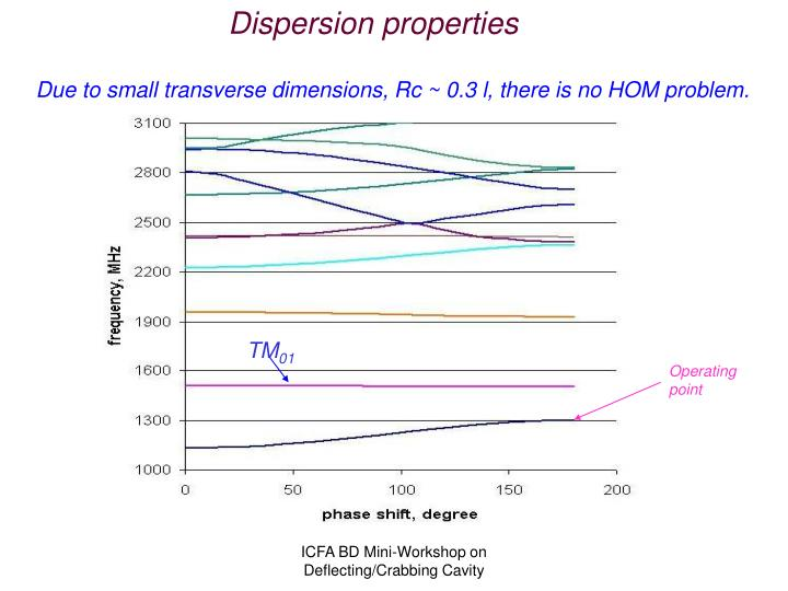 Dispersion properties