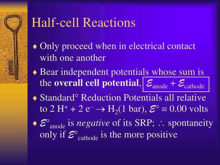 Half-cell Reactions