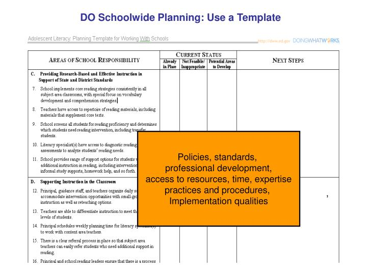 DO Schoolwide Planning: Use a Template