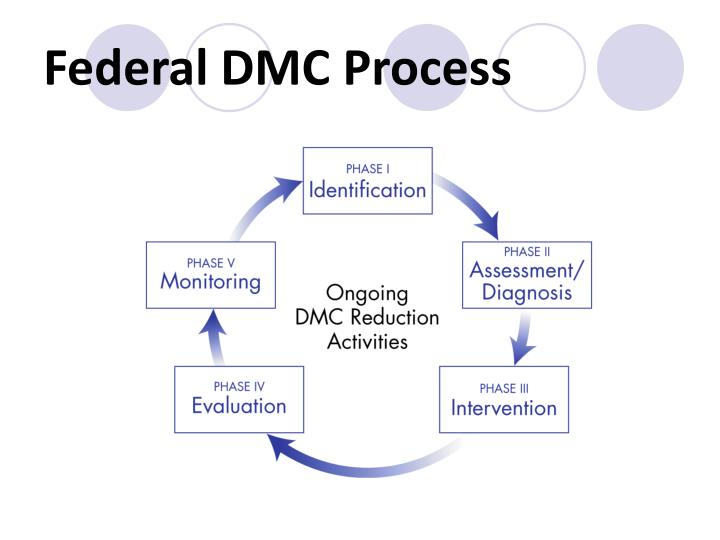 Federal DMC Process