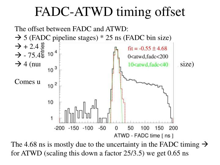 FADC-ATWD timing offset