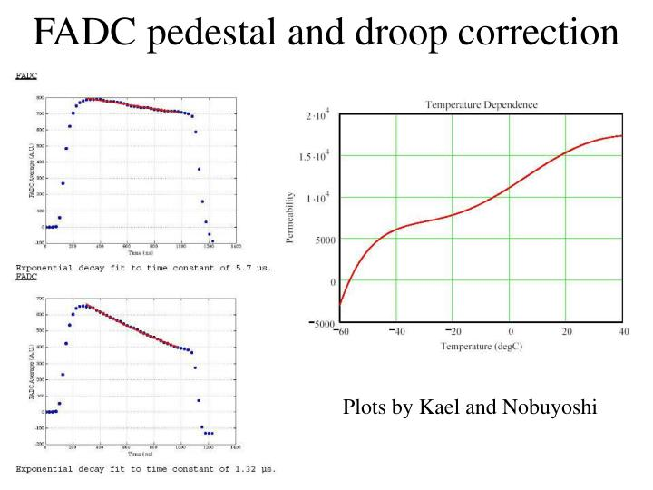 FADC pedestal and droop correction