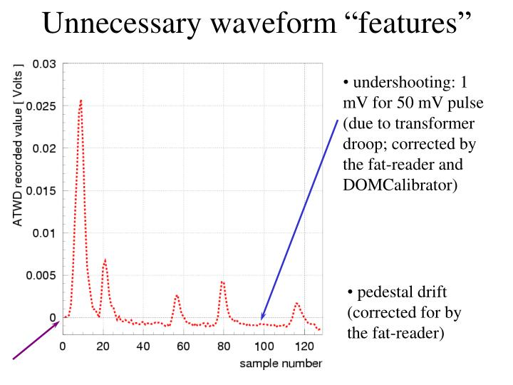 undershooting: 1 mV for 50 mV pulse (due to transformer droop; corrected by the fat-reader and DOMCalibrator)