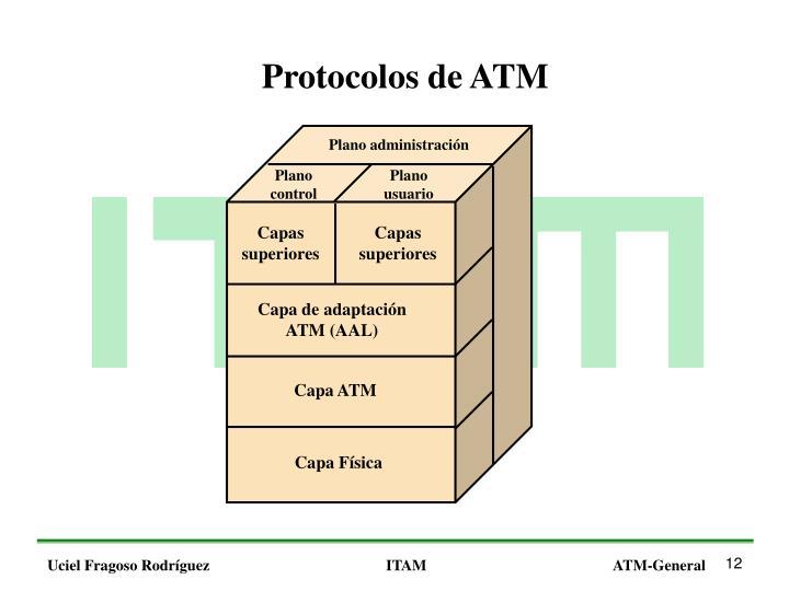 Protocolos de ATM