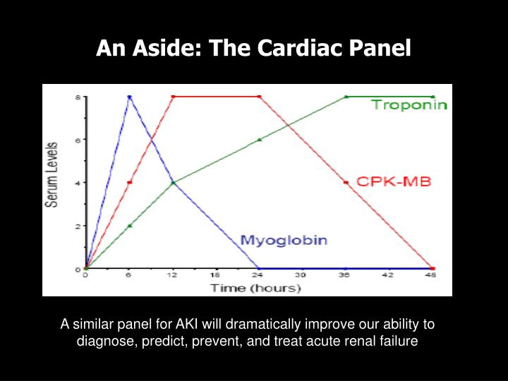 An Aside: The Cardiac Panel