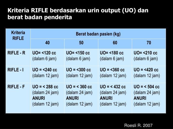 Kriteria RIFLE berdasarkan urin output (UO) dan berat badan penderita