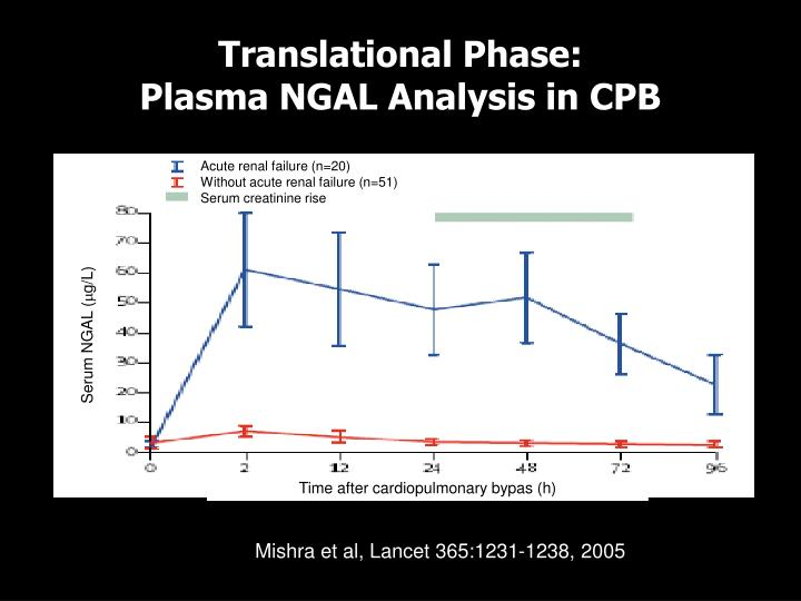 Translational Phase: