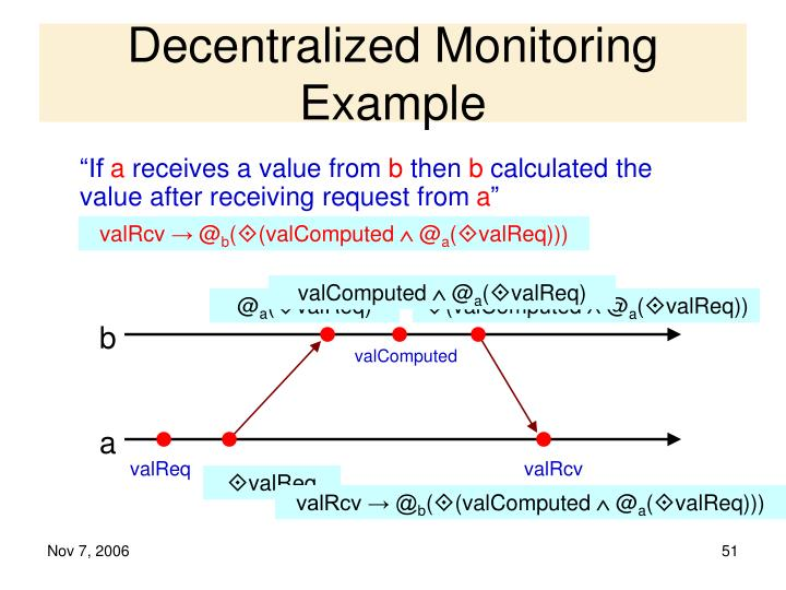 Decentralized Monitoring Example