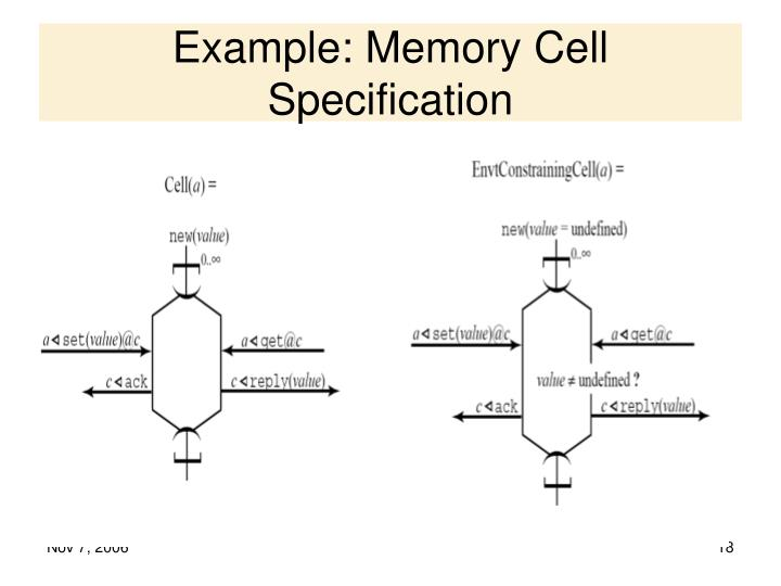 Example: Memory Cell Specification