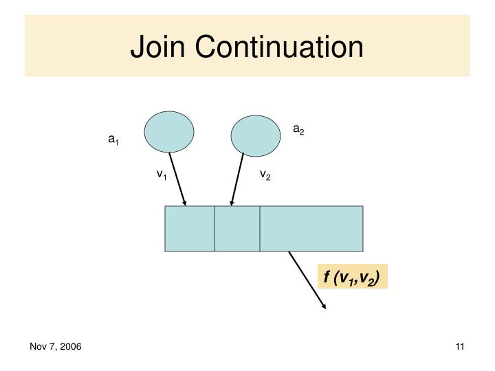 Join Continuation