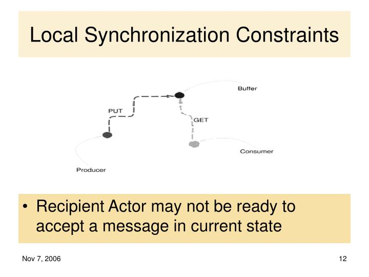 Local Synchronization Constraints