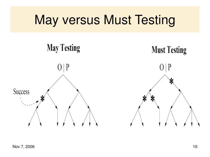 May versus Must Testing