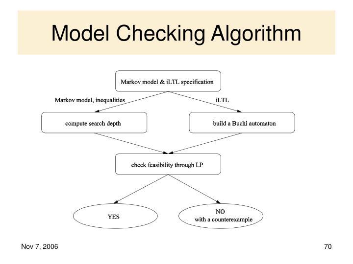 Model Checking Algorithm