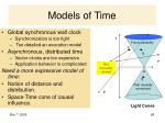 models of time