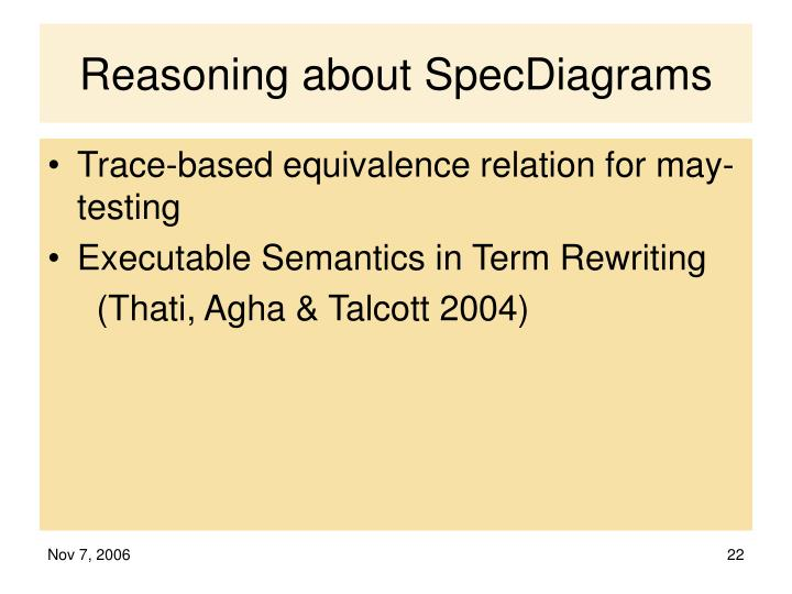 Reasoning about SpecDiagrams