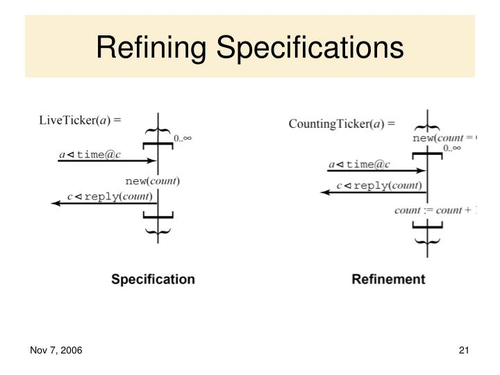 Refining Specifications