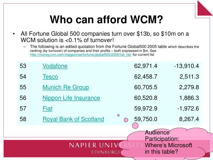 Who can afford WCM?