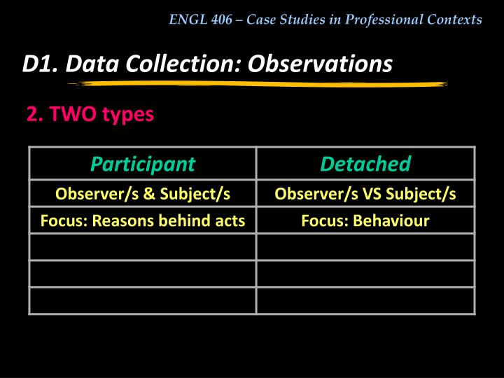 D1. Data Collection: Observations