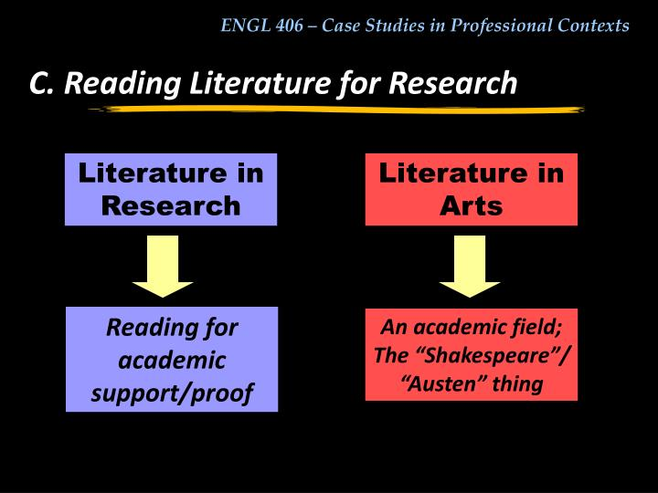 ENGL 406 – Case Studies in Professional Contexts