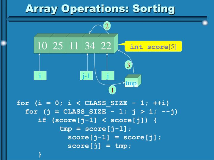 Array Operations: Sorting