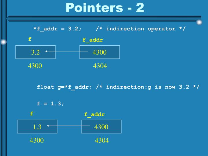Pointers - 2
