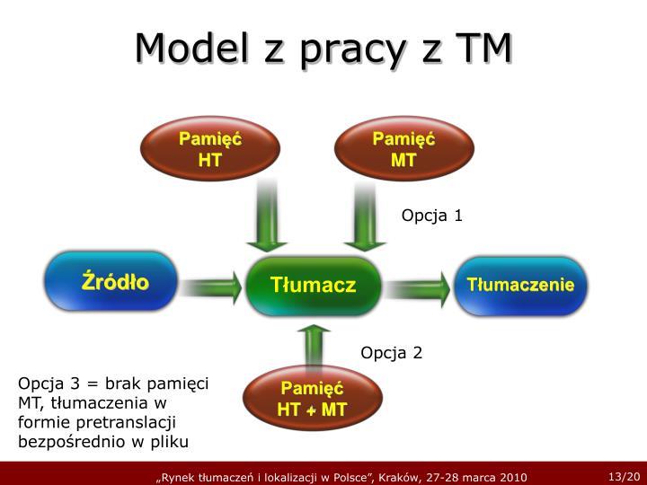 Model z pracy z TM