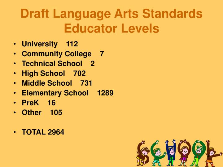 Draft Language Arts Standards Educator Levels