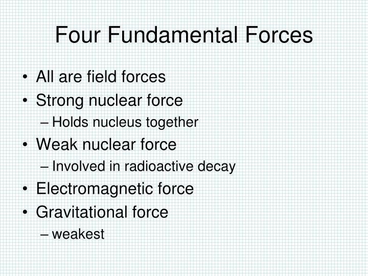 Four Fundamental Forces