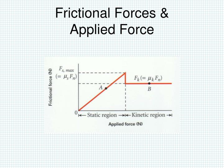 Frictional Forces &