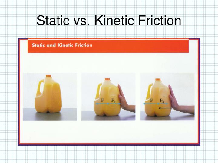 Static vs. Kinetic Friction