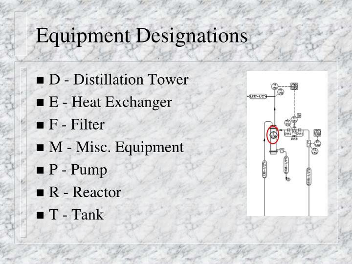 Equipment Designations