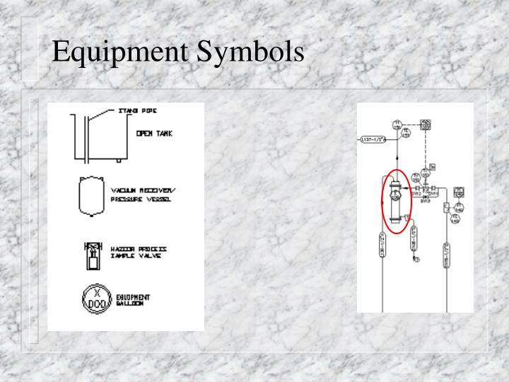 Equipment Symbols