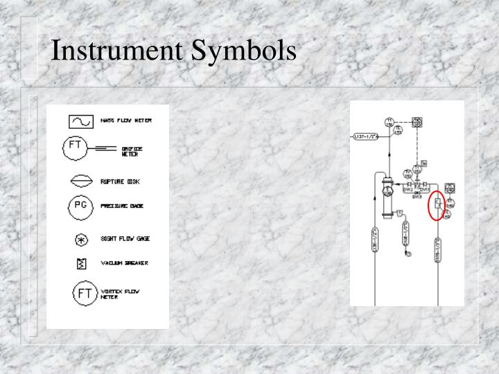 Instrument Symbols