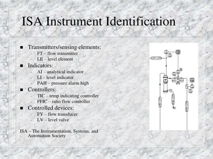 ISA Instrument Identification