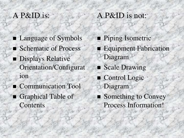 A P&ID is: