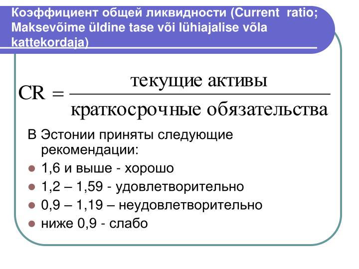 Коэффициент общей ликвидности (