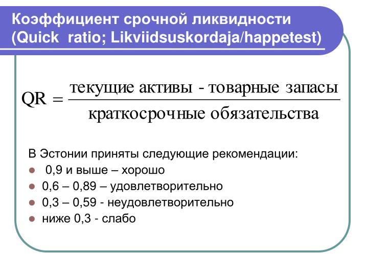 Коэффициент срочной ликвидности (