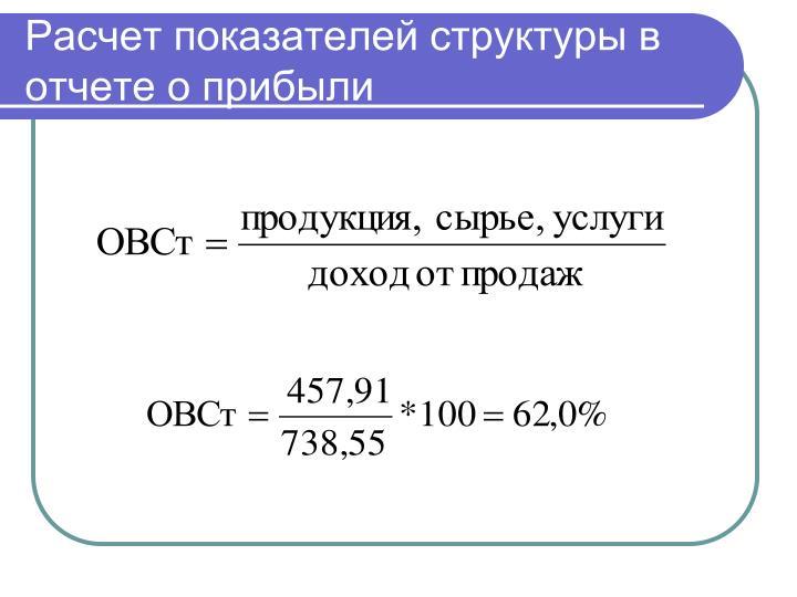 Расчет показателей структуры в отчете о прибыли