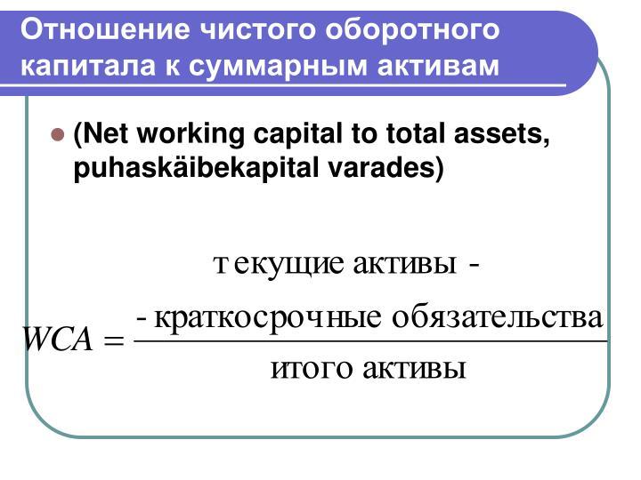 Отношение чистого оборотного капитала к суммарным активам