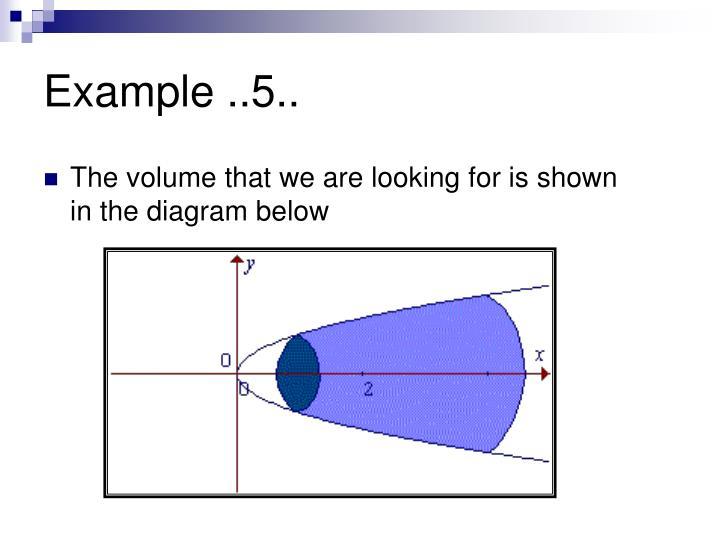 Example ..5..