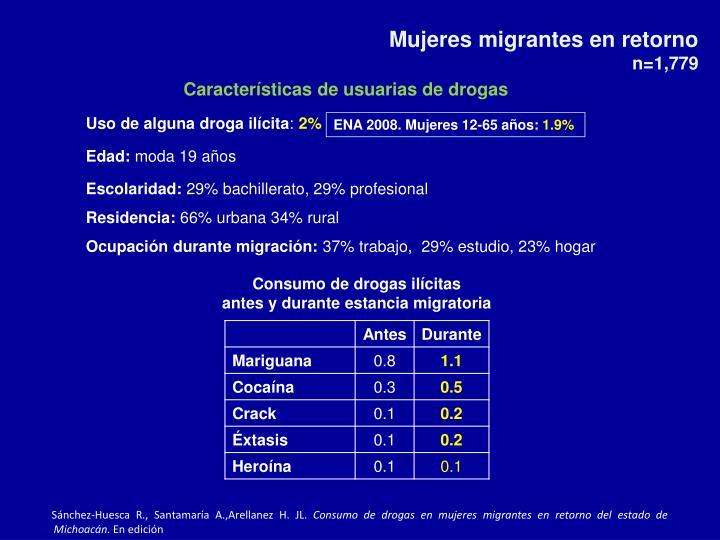 Mujeres migrantes en retorno