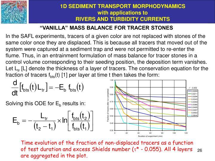"""VANILLA"" MASS BALANCE FOR TRACER STONES"