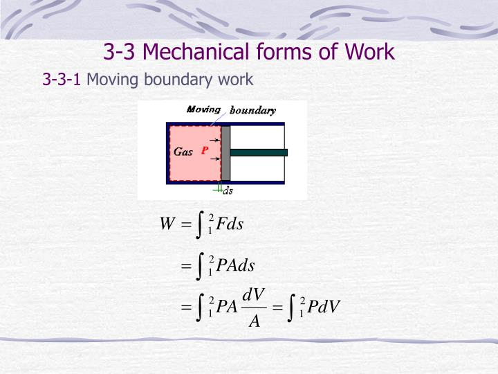 3-3 Mechanical forms of Work